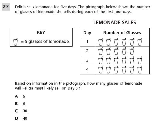 4th Grade Math Problem - Laptuoso